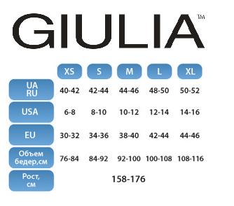 giulia sizes